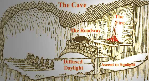 platos cave analysis The allegory of the cave, or plato's cave, was presented by the greek  philosopher plato in his  ferguson, on the other hand, bases his interpretation  of the allegory on the claim that the cave is an allegory of human nature and that  it.